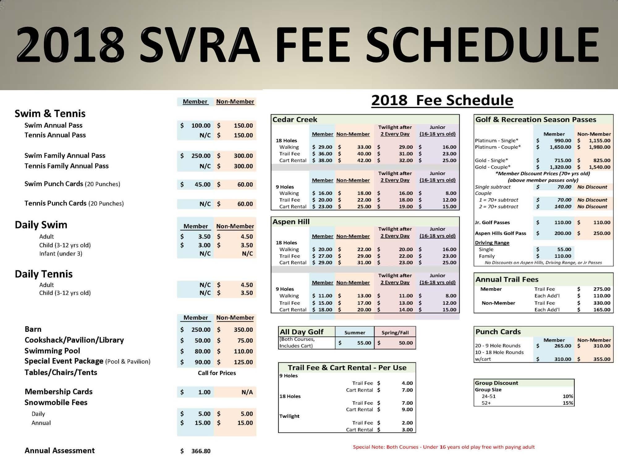 Annual Budget | Star Valley Ranch Association